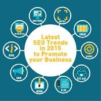 Latest SEO trends in 2015 to promote your Business
