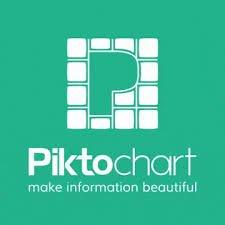 Piktochart graphic design tool